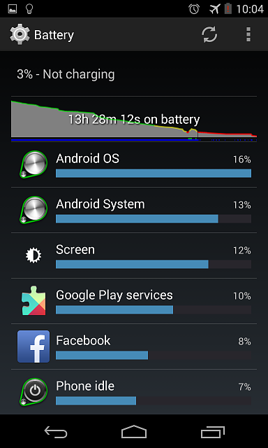 Nexus 4 battery drain-screenshot_2014-07-16-22-04-27.png