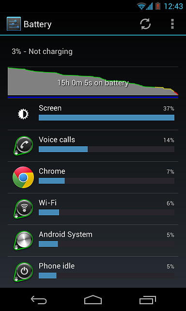 Real World battery life?-screenshot_2012-11-19-00-43-07.png