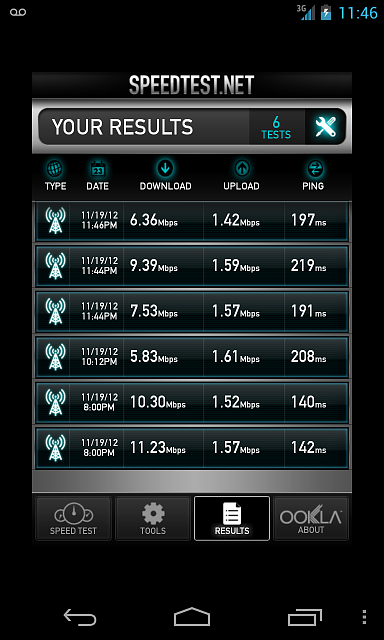 HSPA+ 42 data speed on Tmobile.-screenshot_2012-11-19-23-47-00.png