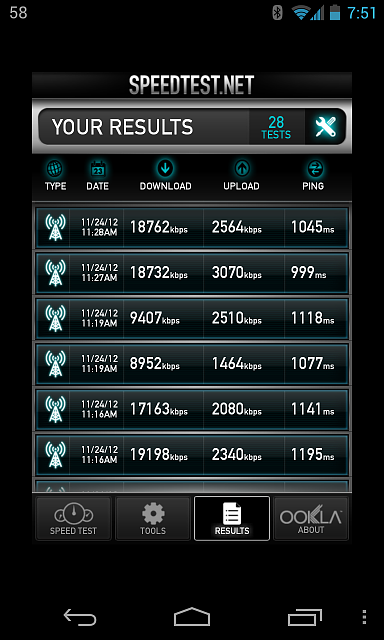 HSPA+ 42 data speed on Tmobile.-2012-11-24-19.51.06.png