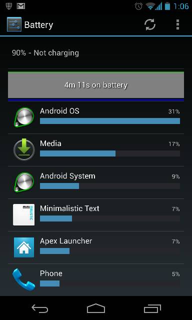 'Screen' not showing up in battery usage.-uploadfromtaptalk1354169319705.jpg