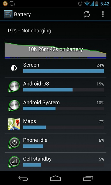 Android OS process consuming 3 times more battery power than the screen-uploadfromtaptalk1354232624233.jpg