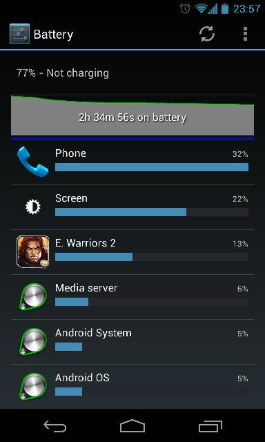 Phone app drains battery-uploadfromtaptalk1354316345188.jpg