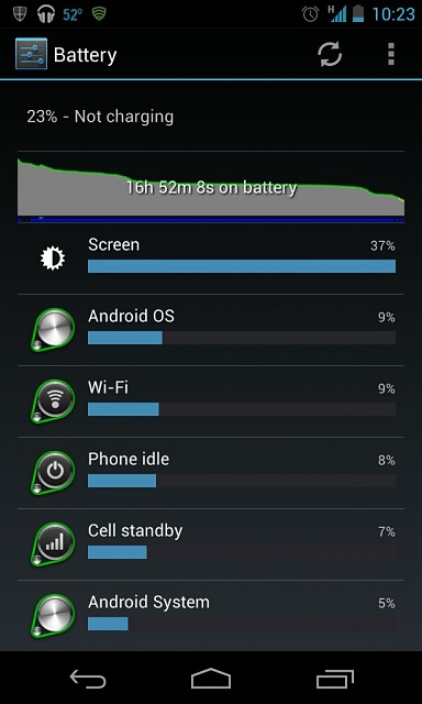 How much is Google Services effecting your battery?-uploadfromtaptalk1354548397763.jpg