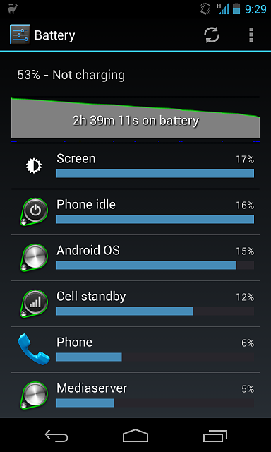 -------Nexus 4 Battery Life (Horrible, Major drainage!)--------screenshot_2012-12-06-09-29-13.png