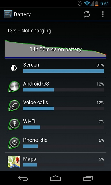 -------Nexus 4 Battery Life (Horrible, Major drainage!)--------uploadfromtaptalk1354938893125.jpg