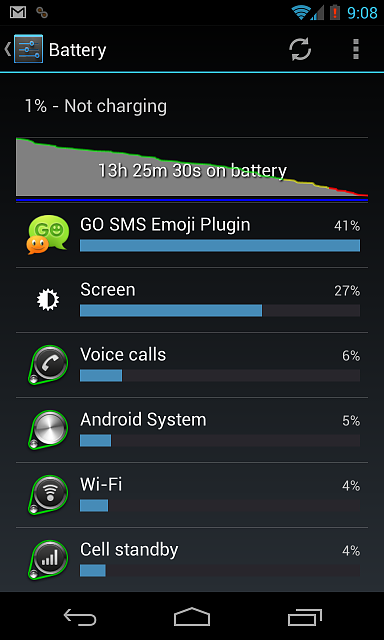 -------Nexus 4 Battery Life (Horrible, Major drainage!)--------screenshot_2012-12-07-21-08-06.png