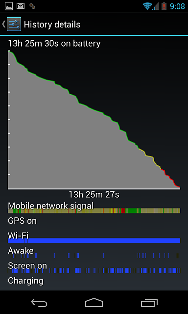 -------Nexus 4 Battery Life (Horrible, Major drainage!)--------screenshot_2012-12-07-21-08-19.png