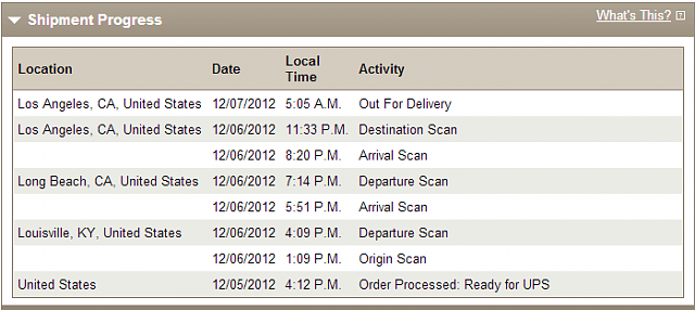 Are you still hoping the order made on Nov. 13/27 ? Re-order it and N4 will be yours for 3 days-ups03.png