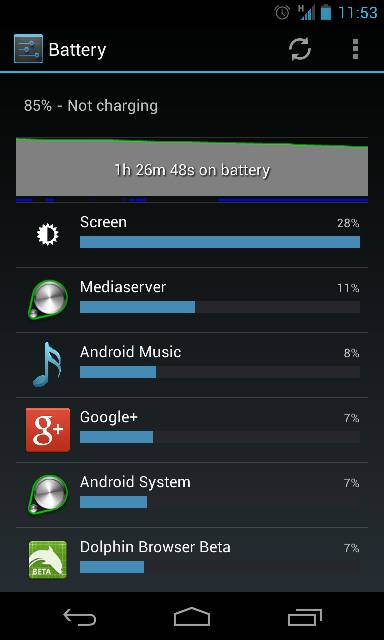 Why is g+ using so much battery out of nowhere-uploadfromtaptalk1355633634600.jpg