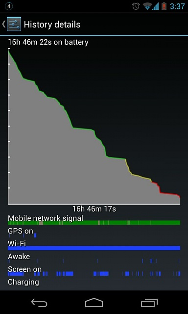 -------Nexus 4 Battery Life (Horrible, Major drainage!)--------uploadfromtaptalk1355917218944.jpg
