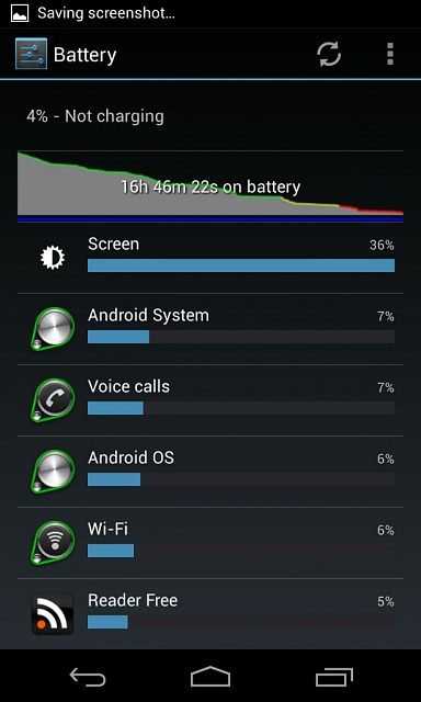 -------Nexus 4 Battery Life (Horrible, Major drainage!)--------uploadfromtaptalk1355917235485.jpg