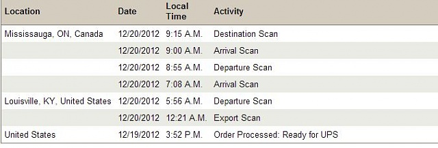 Canadian Nexus 4 Ordered On December 3rd - Order Status and Tracking-scan.jpg