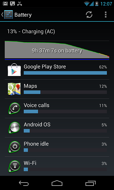 The so called Nexus 4 battery woes-screenshot_2012-12-22-00-08-30.png
