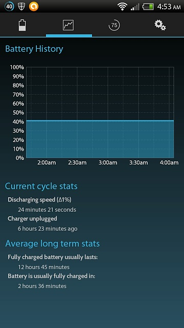 new to android/nexus, how can i maximize battery life?-uploadfromtaptalk1356382536758.jpg