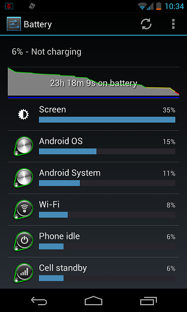 The so called Nexus 4 battery woes-screenshot_2012-12-27-10-34-51.png