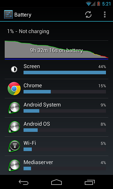 The so called Nexus 4 battery woes-s2.png