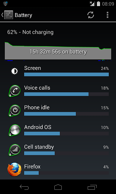 Nexus 4 battery: one month in-screenshot_2013-01-03-08-09-471408119040.png