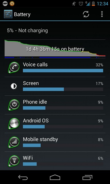 Nexus 4 battery: one month in-uploadfromtaptalk1357313474221.jpg