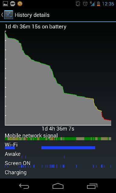 Nexus 4 battery: one month in-uploadfromtaptalk1357313598173.jpg