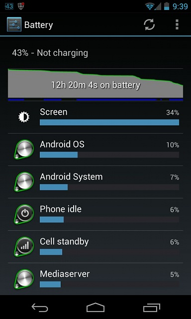 The so called Nexus 4 battery woes-uploadfromtaptalk1357623799531.jpg