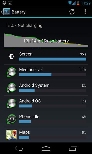 The so called Nexus 4 battery woes-batterylife1.png