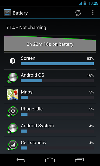 Battery Life that bad?-screenshot_2013-01-10-10-08-52.png