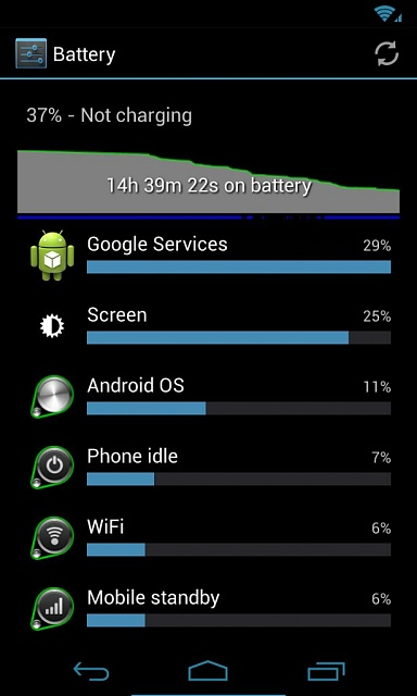 -------Nexus 4 Battery Life (Horrible, Major drainage!)--------uploadfromtaptalk1359065928005.jpg