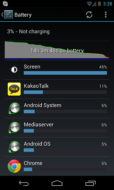 Impressed with screen time-screenshot_2013-01-29-03-28-18.png