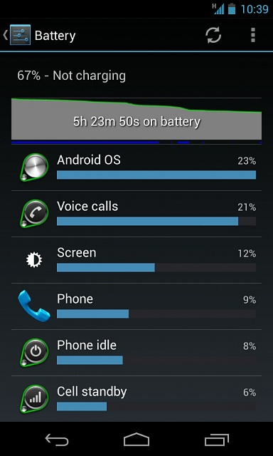 OS draining battery-uploadfromtaptalk1359562190786.jpg