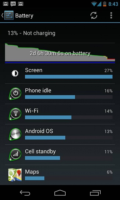 Battery life-uploadfromtaptalk1360728136239.jpg