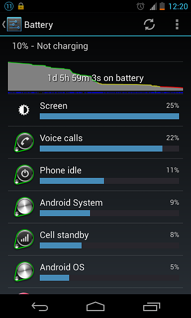 How are you guys coping with the crappy battery life-screenshot_2013-02-14-12-20-41.png