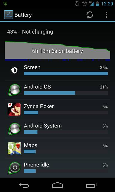How are you guys coping with the crappy battery life-uploadfromtaptalk1360866637199.jpg