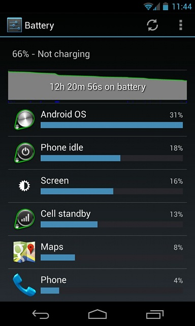 How are you guys coping with the crappy battery life-uploadfromtaptalk1360903558895.jpg