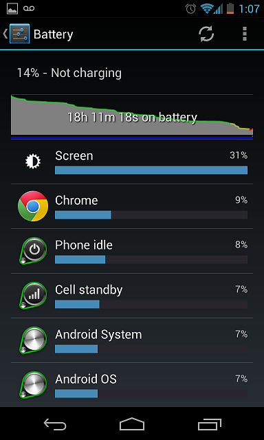 How are you guys coping with the crappy battery life-screenshot_2013-02-16-01-07-04-1-.png