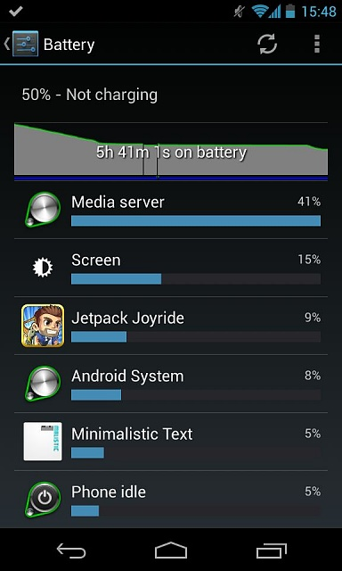 How are you guys coping with the crappy battery life-phone-2.jpg