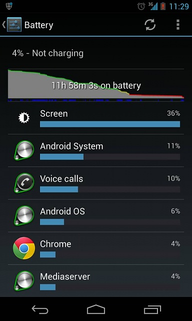 4.2.2 and battery life-uploadfromtaptalk1361075449636.jpg