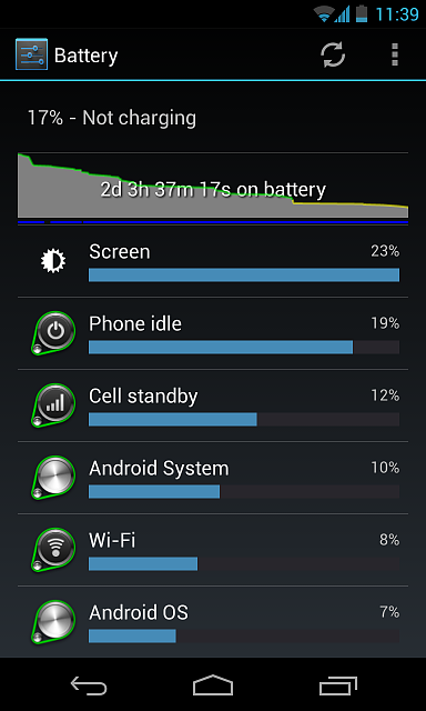 4.2.2 and battery life-screenshot_2013-02-17-11-39-25.png