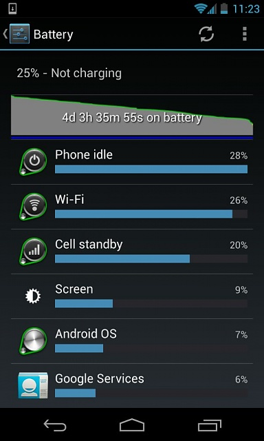How are you guys coping with the crappy battery life-uploadfromtaptalk1361219349060.jpg