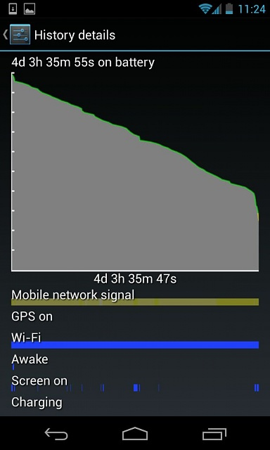 How are you guys coping with the crappy battery life-uploadfromtaptalk1361219379345.jpg
