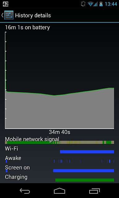 Android 4.2.2 battery bug-screenshot_2013-02-23-13-44-07.png