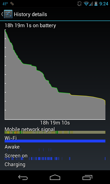 4.2.2 and battery life-screenshot_2013-02-23-09-24-02.png
