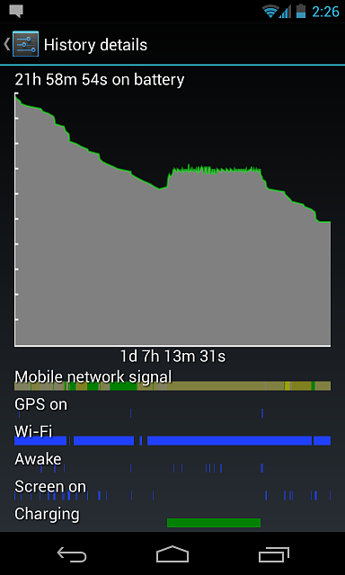 Nexus 4 And Charging-screenshot_2013-03-19-14-26-12.png