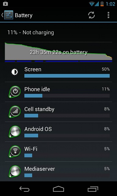 4.2.2 and battery life-uploadfromtaptalk1363914204046.jpg