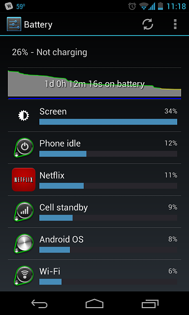 Really bad Nexus 4 battery life-screenshot_2013-05-02-11-18-43-1-.png
