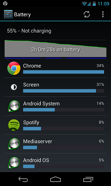 Really bad Nexus 4 battery life-screenshot_2013-05-07-11-09-48.png
