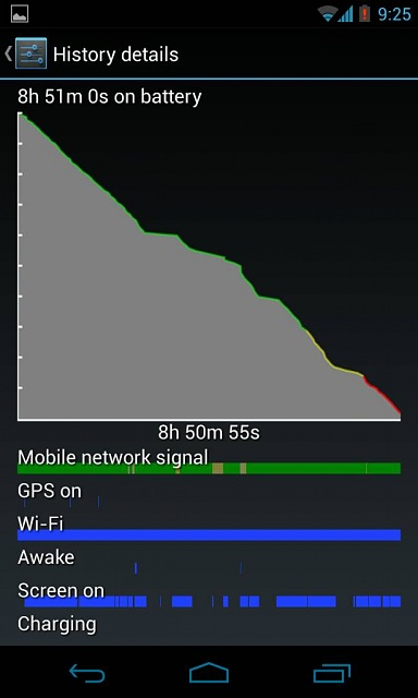 -------Nexus 4 Battery Life (Horrible, Major drainage!)--------uploadfromtaptalk1369709697796.jpg