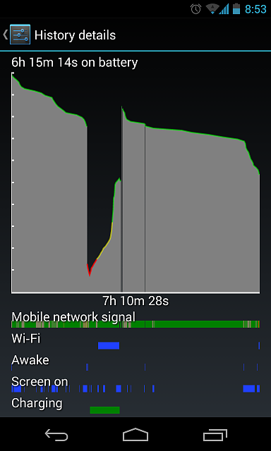 nexus 4 battery draining from 50% to dead-screenshot_2013-08-18-08-53-44.png