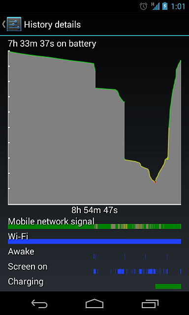 nexus 4 battery draining from 50% to dead-2.png