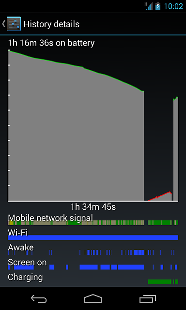 nexus 4 battery draining from 50% to dead-11.png